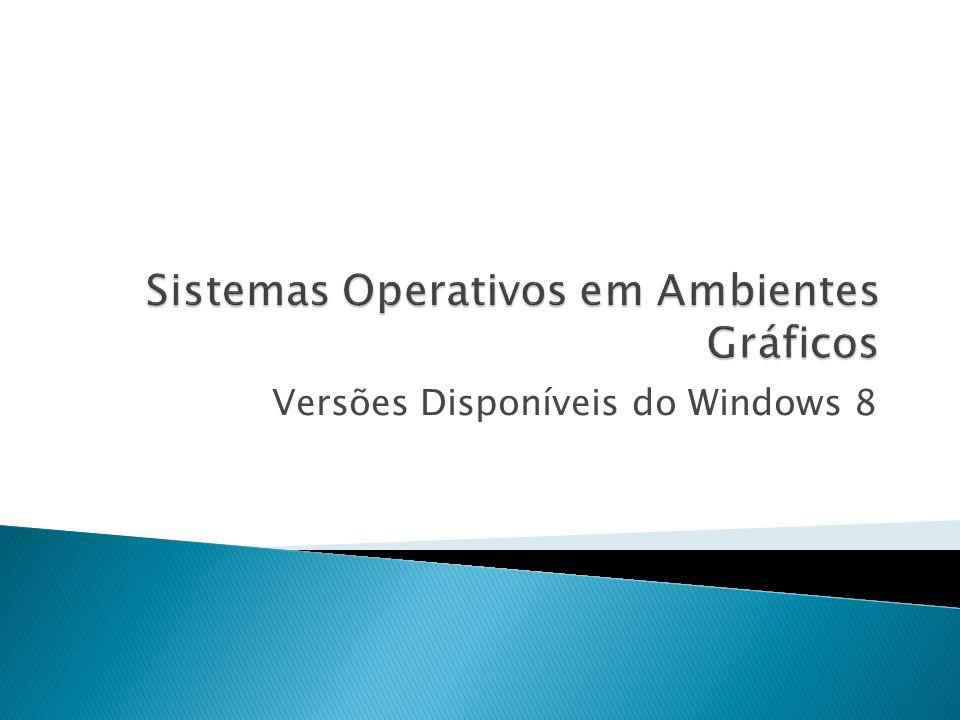 Sistemas Operativos em Ambientes Gráficos