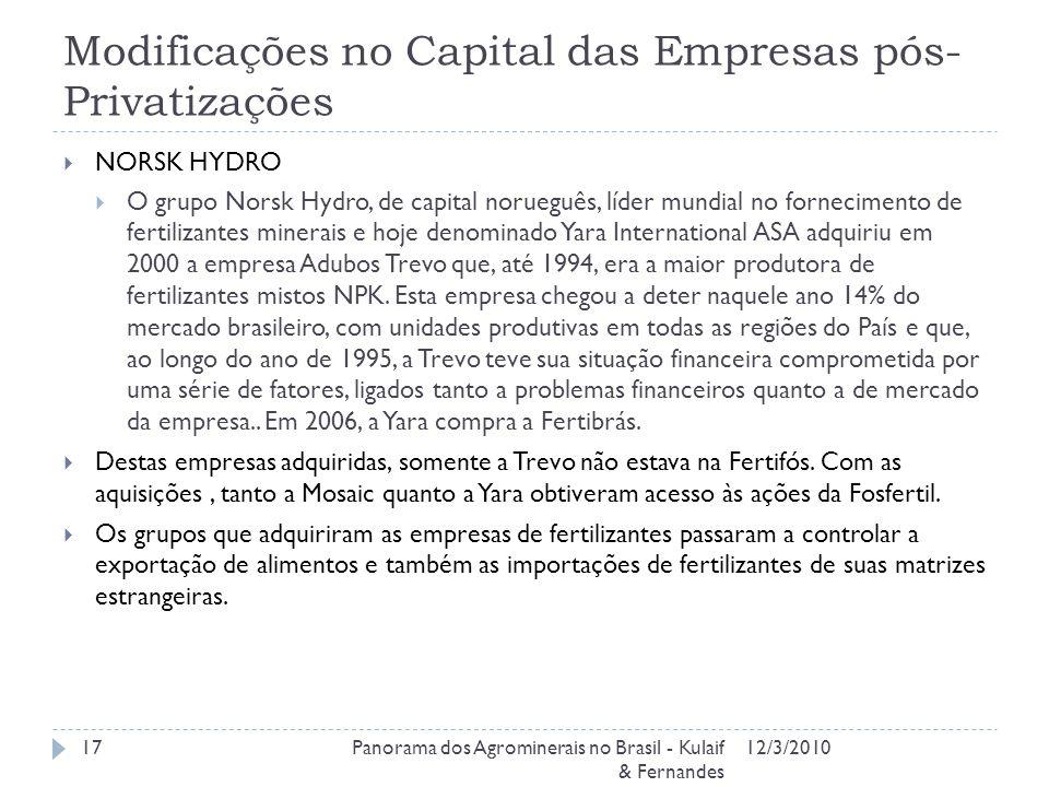 Modificações no Capital das Empresas pós-Privatizações