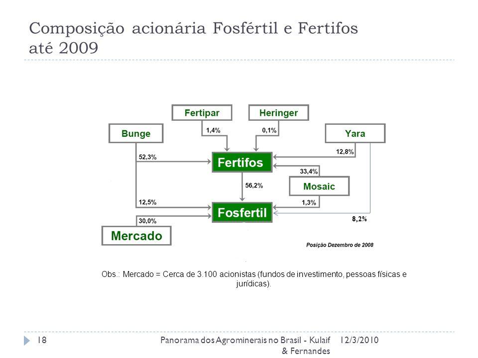 Composição acionária Fosfértil e Fertifos até 2009