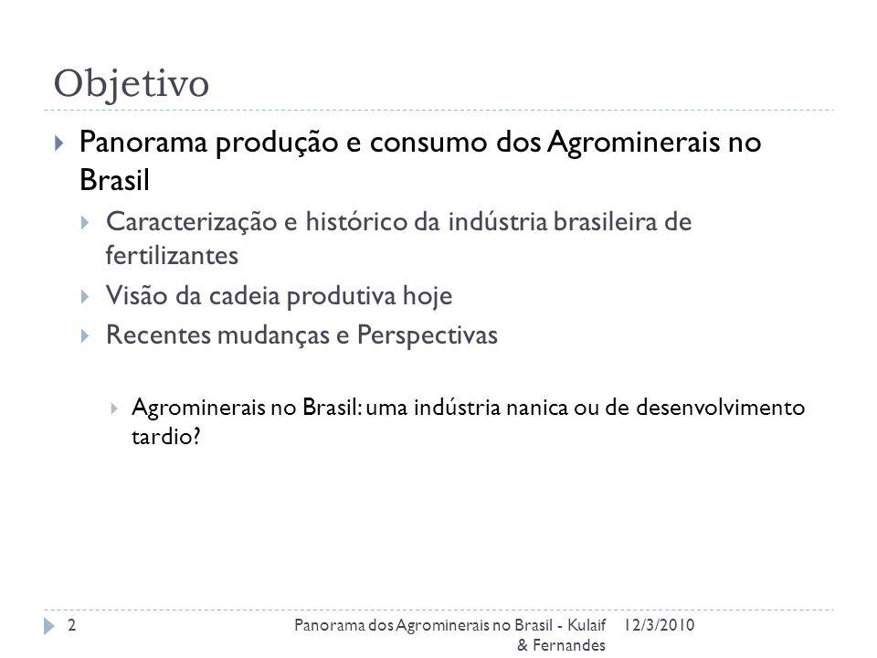 Objetivo Panorama produção e consumo dos Agrominerais no Brasil