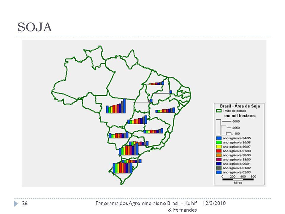 SOJA Panorama dos Agrominerais no Brasil - Kulaif & Fernandes