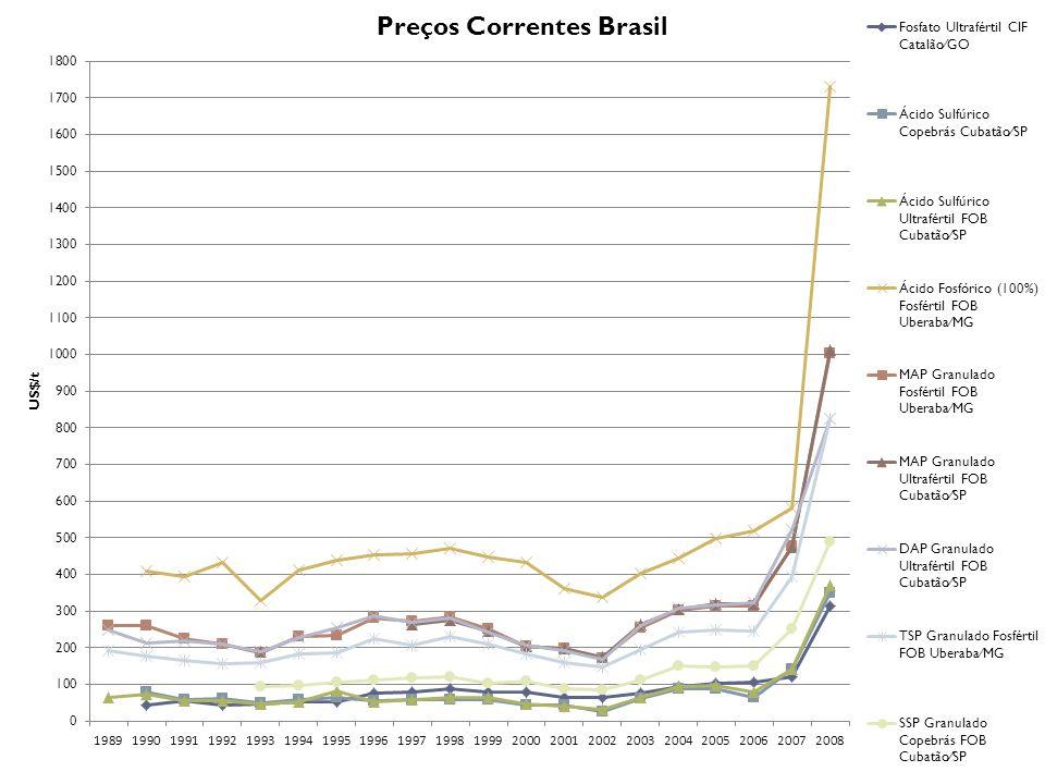 Panorama dos Agrominerais no Brasil - Kulaif & Fernandes
