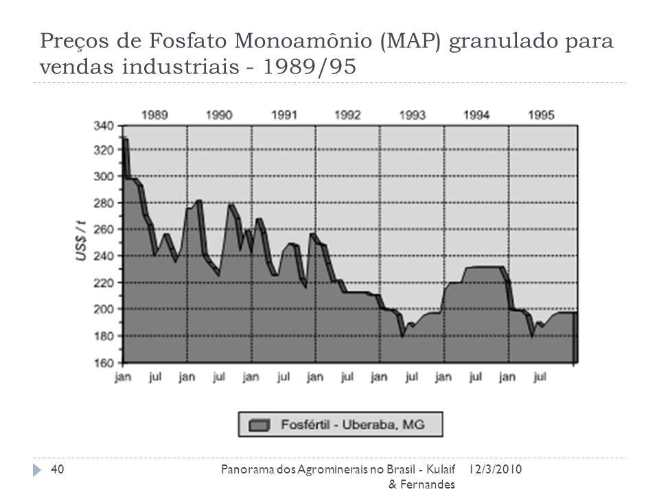 Preços de Fosfato Monoamônio (MAP) granulado para vendas industriais - 1989/95