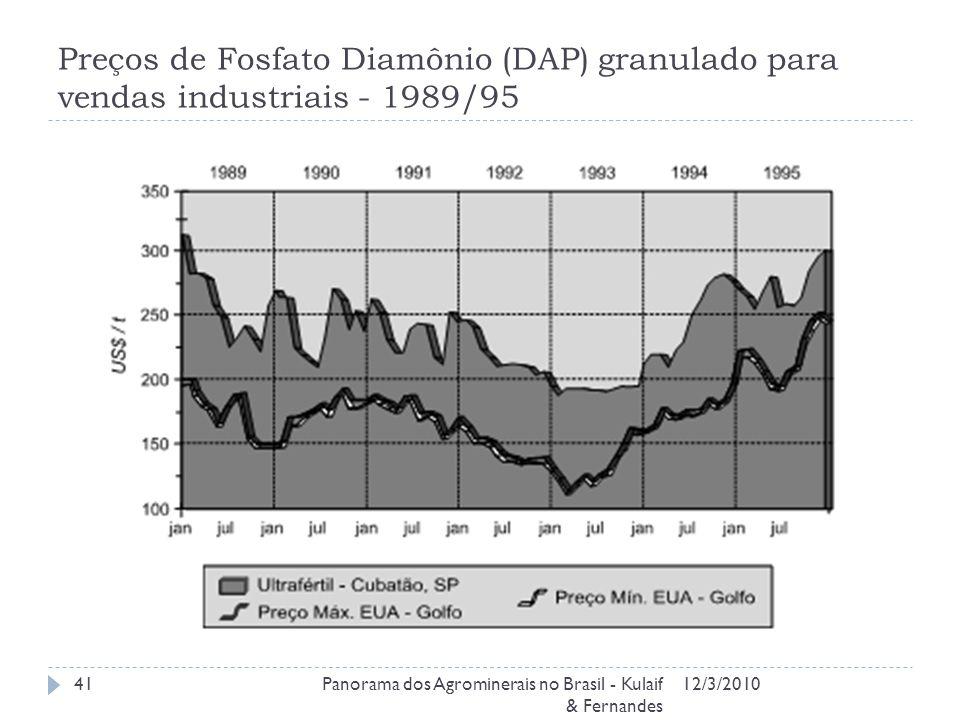Preços de Fosfato Diamônio (DAP) granulado para vendas industriais - 1989/95