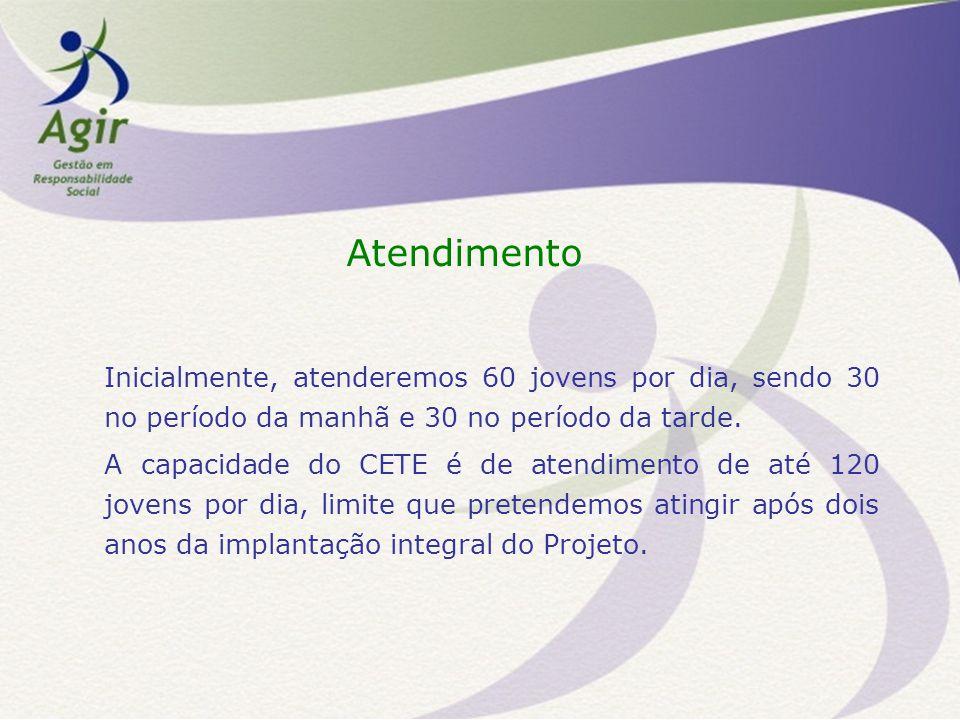 Atendimento Inicialmente, atenderemos 60 jovens por dia, sendo 30 no período da manhã e 30 no período da tarde.