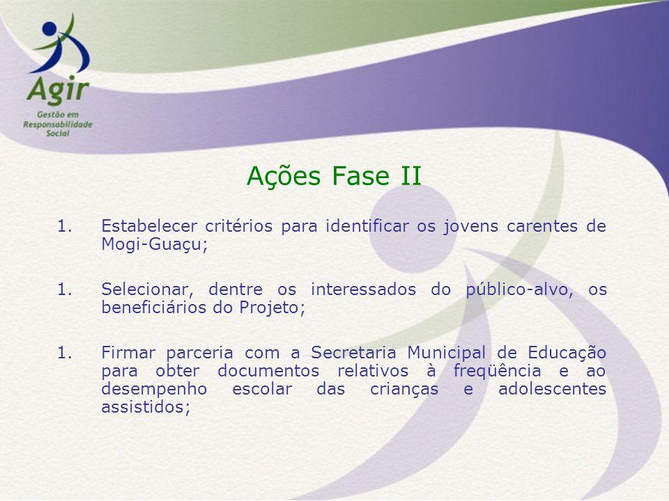 Ações Fase II Estabelecer critérios para identificar os jovens carentes de Mogi-Guaçu;