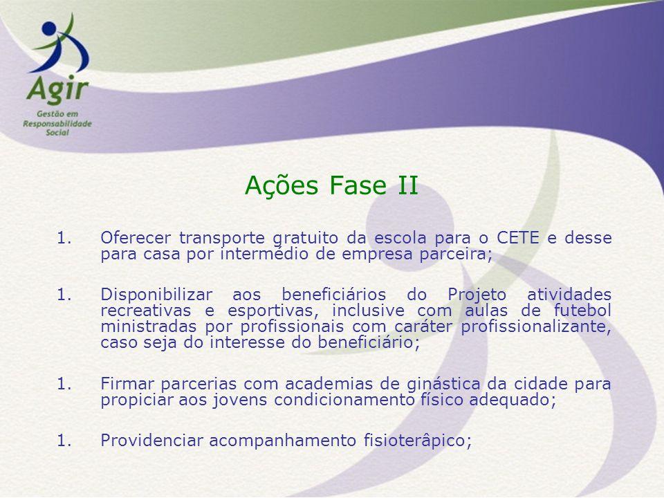Ações Fase II Oferecer transporte gratuito da escola para o CETE e desse para casa por intermédio de empresa parceira;