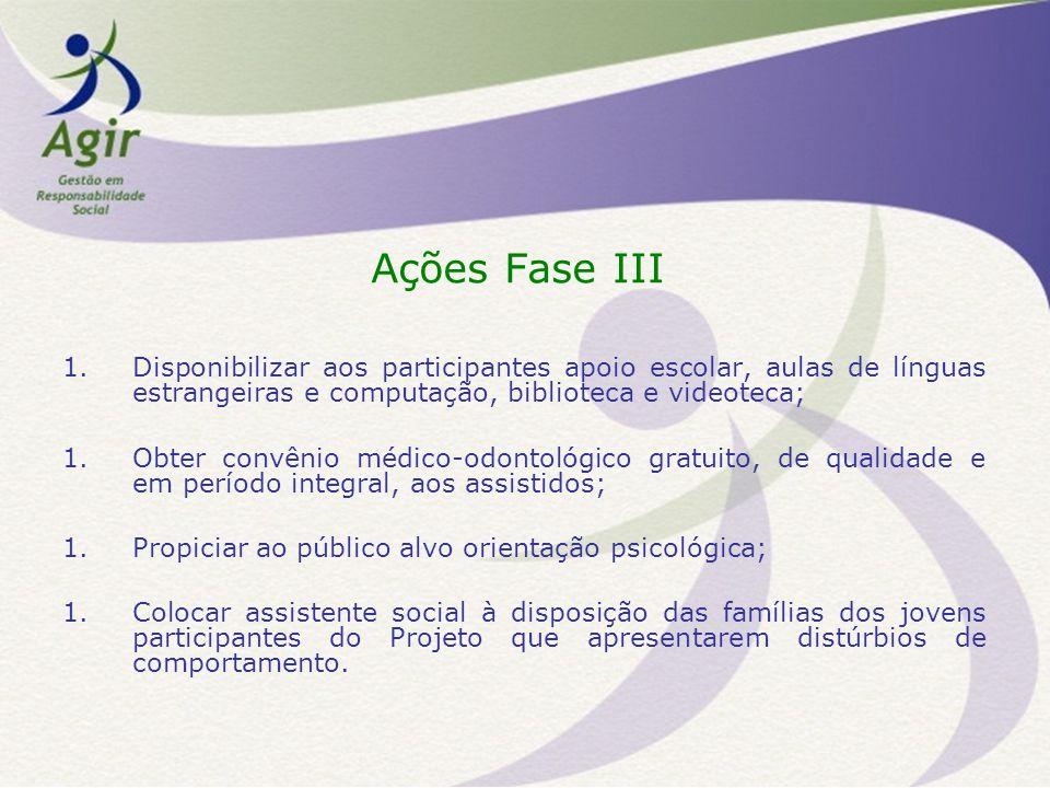 Ações Fase III Disponibilizar aos participantes apoio escolar, aulas de línguas estrangeiras e computação, biblioteca e videoteca;