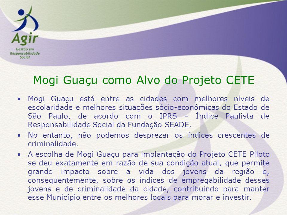 Mogi Guaçu como Alvo do Projeto CETE
