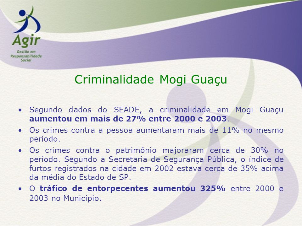 Criminalidade Mogi Guaçu