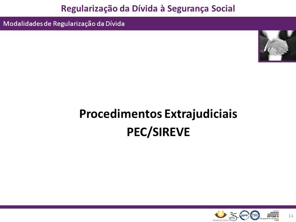 Procedimentos Extrajudiciais