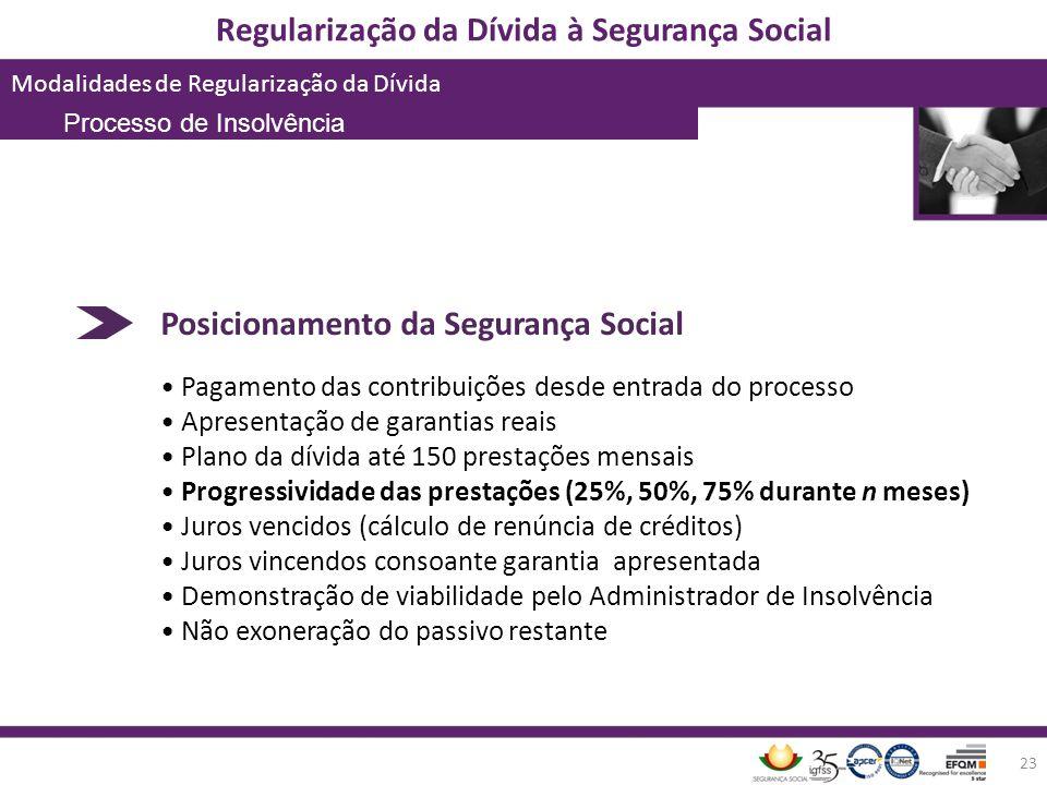 Posicionamento da Segurança Social