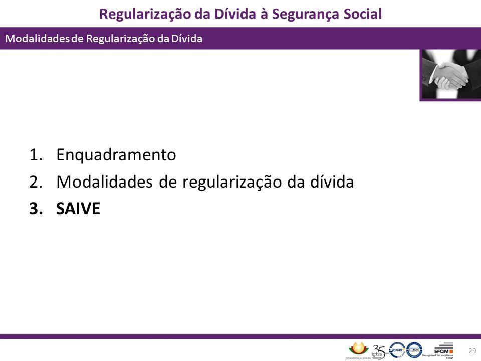 Modalidades de regularização da dívida SAIVE