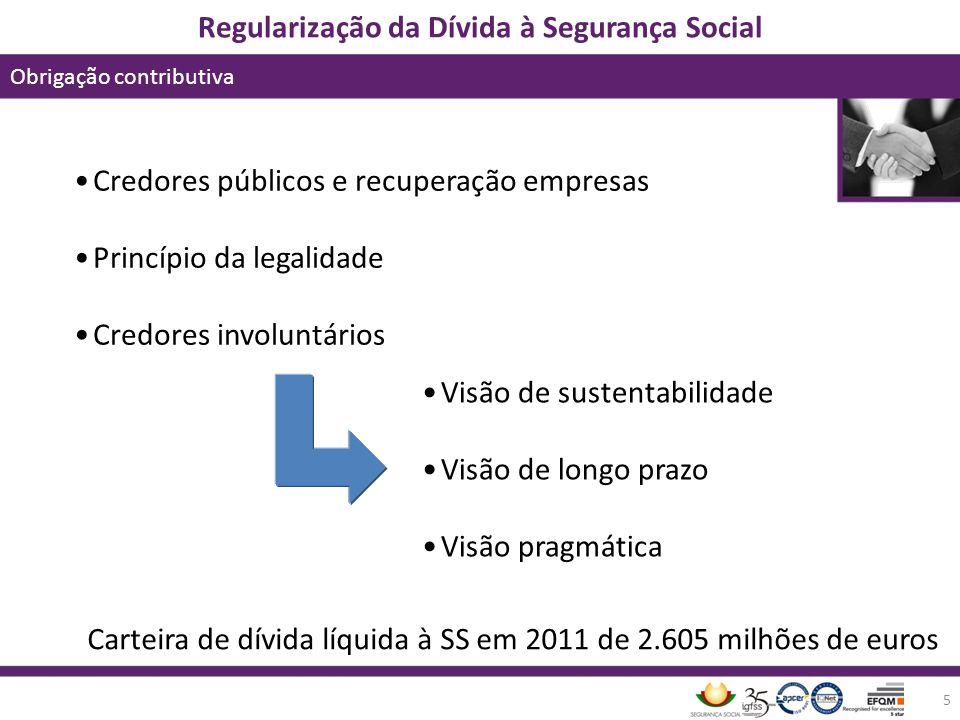 Credores públicos e recuperação empresas Princípio da legalidade