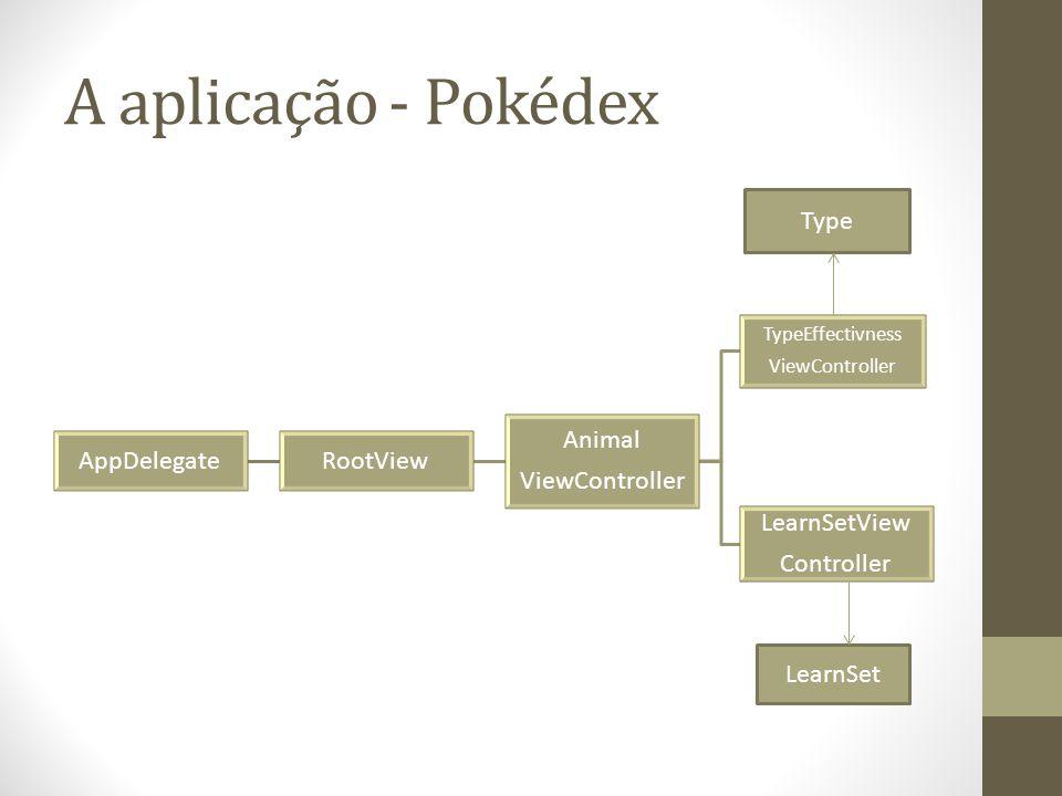 A aplicação - Pokédex AppDelegate RootView Animal ViewController