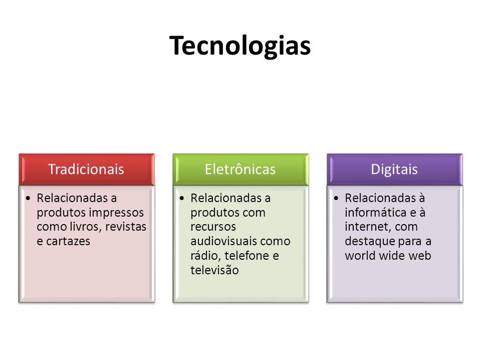Tecnologias Tradicionais Eletrônicas Digitais