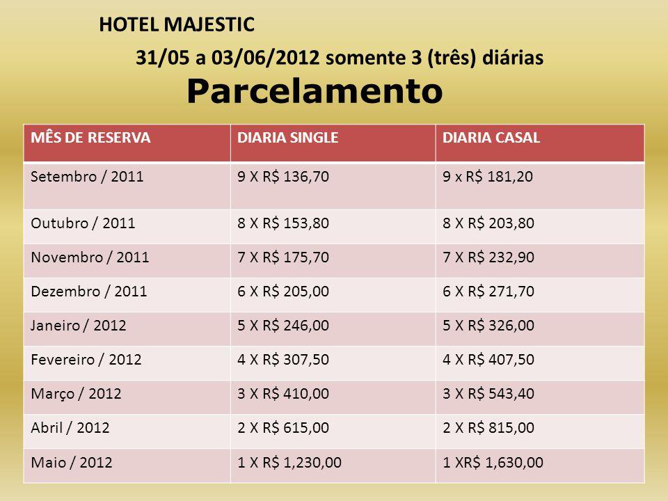 Parcelamento HOTEL MAJESTIC