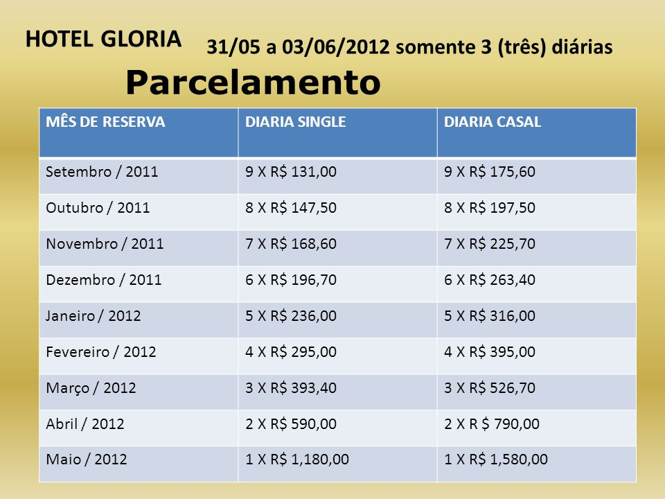 Parcelamento HOTEL GLORIA 31/05 a 03/06/2012 somente 3 (três) diárias