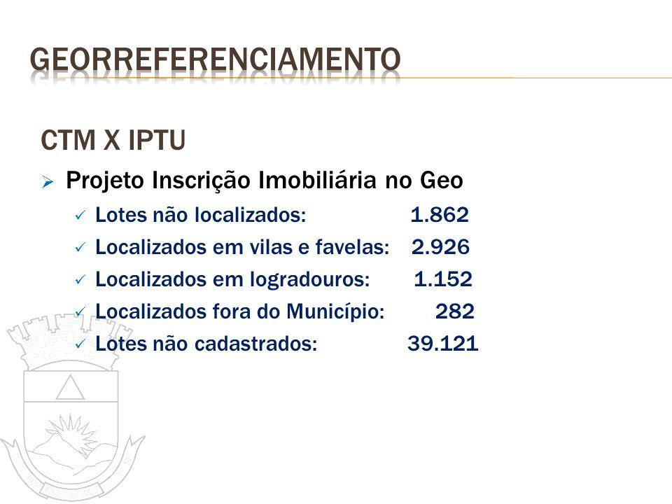 Georreferenciamento CTM X IPTU Projeto Inscrição Imobiliária no Geo