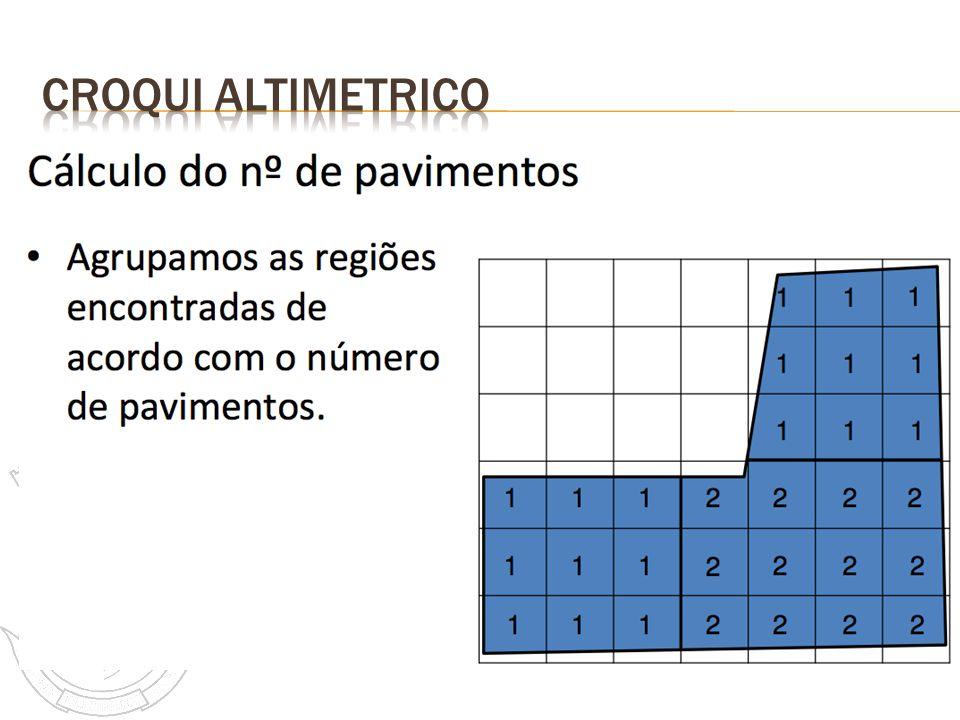 Croqui altimetrico
