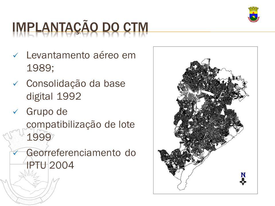 Implantação do CTM Levantamento aéreo em 1989;
