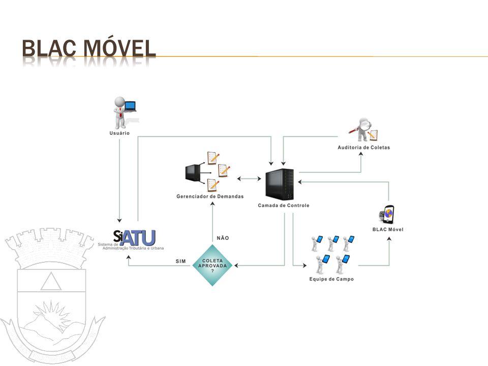 Blac móvel Projeto Aprovado na fase de Orçamento para edital em 2013