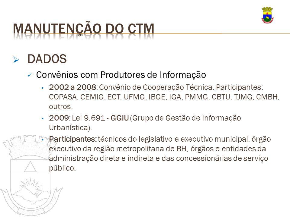 Manutenção do ctm DADOS Convênios com Produtores de Informação