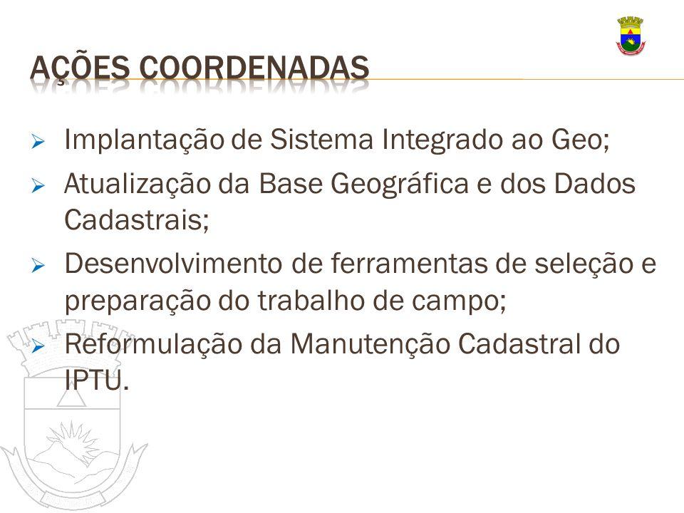 Ações coordenadas Implantação de Sistema Integrado ao Geo;