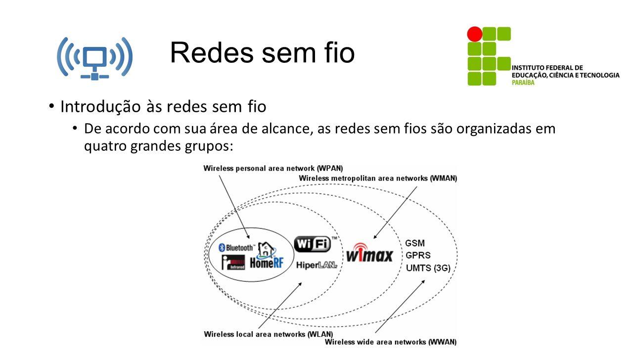 Redes sem fio Introdução às redes sem fio