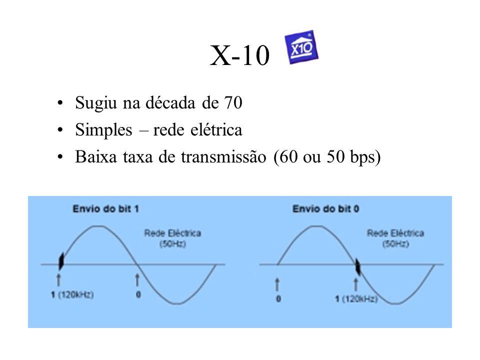 X-10 Sugiu na década de 70 Simples – rede elétrica