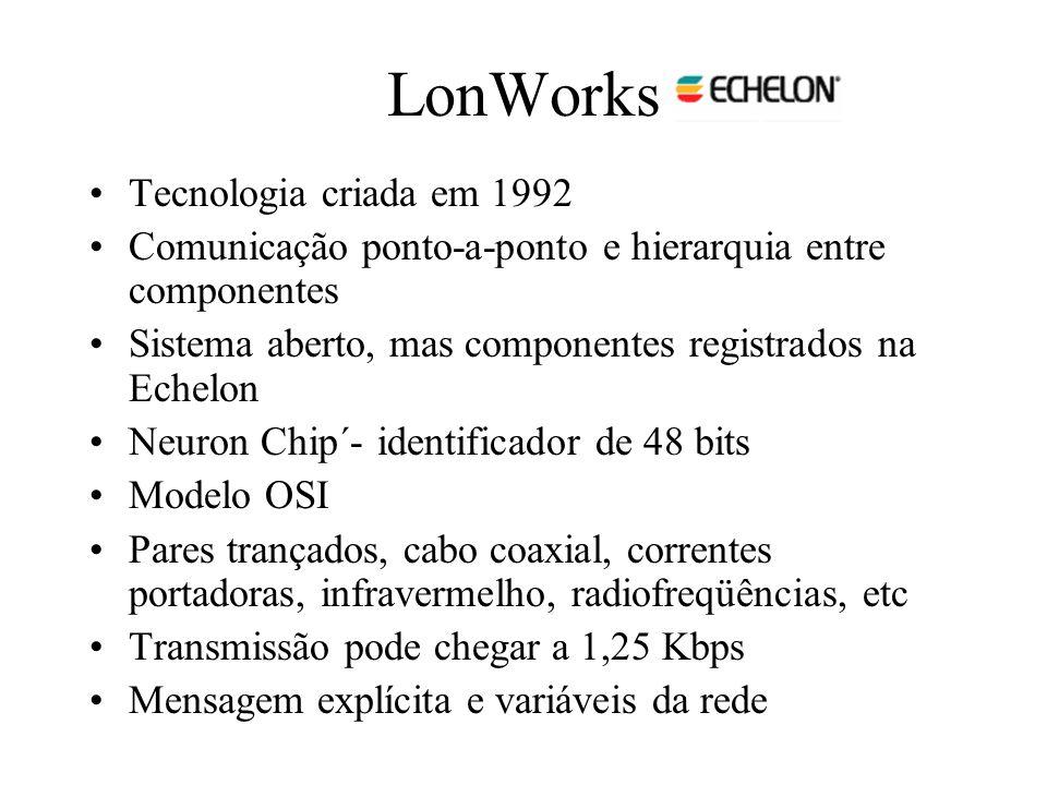 LonWorks Tecnologia criada em 1992
