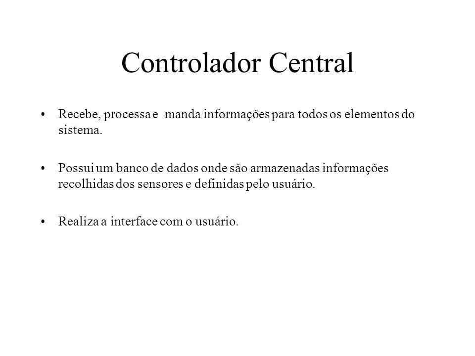 Controlador Central Recebe, processa e manda informações para todos os elementos do sistema.