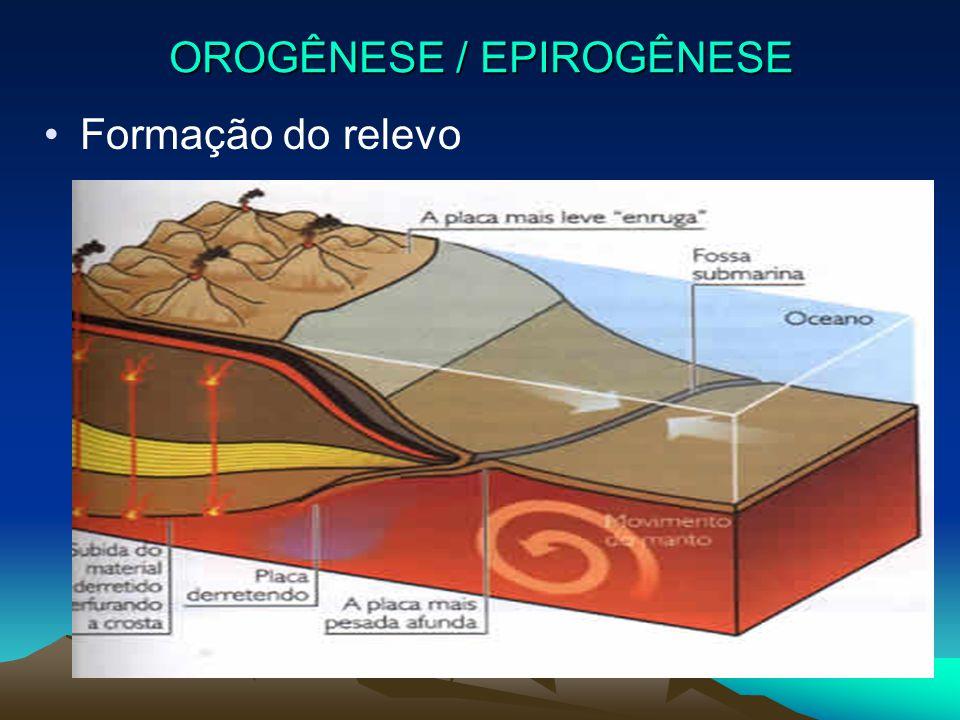 OROGÊNESE / EPIROGÊNESE