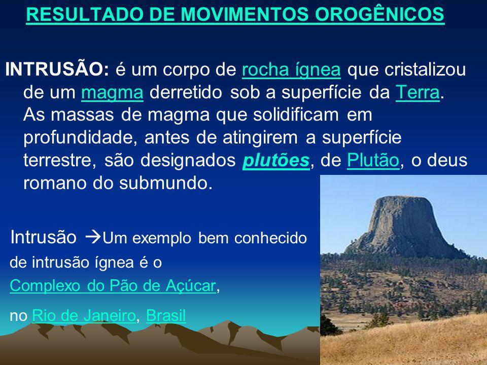 RESULTADO DE MOVIMENTOS OROGÊNICOS