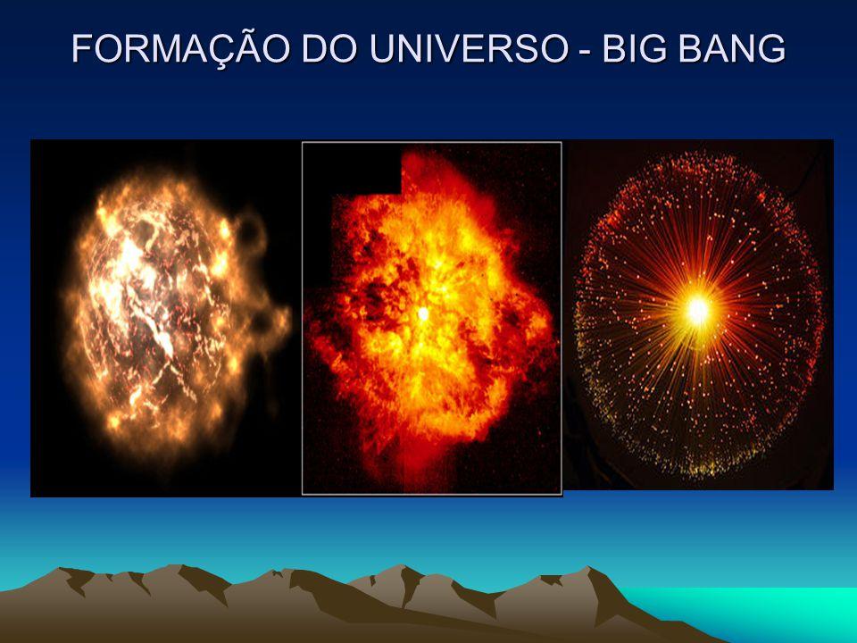 FORMAÇÃO DO UNIVERSO - BIG BANG