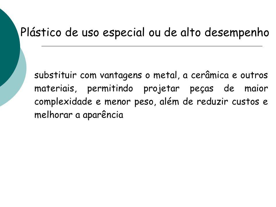 Plástico de uso especial ou de alto desempenho