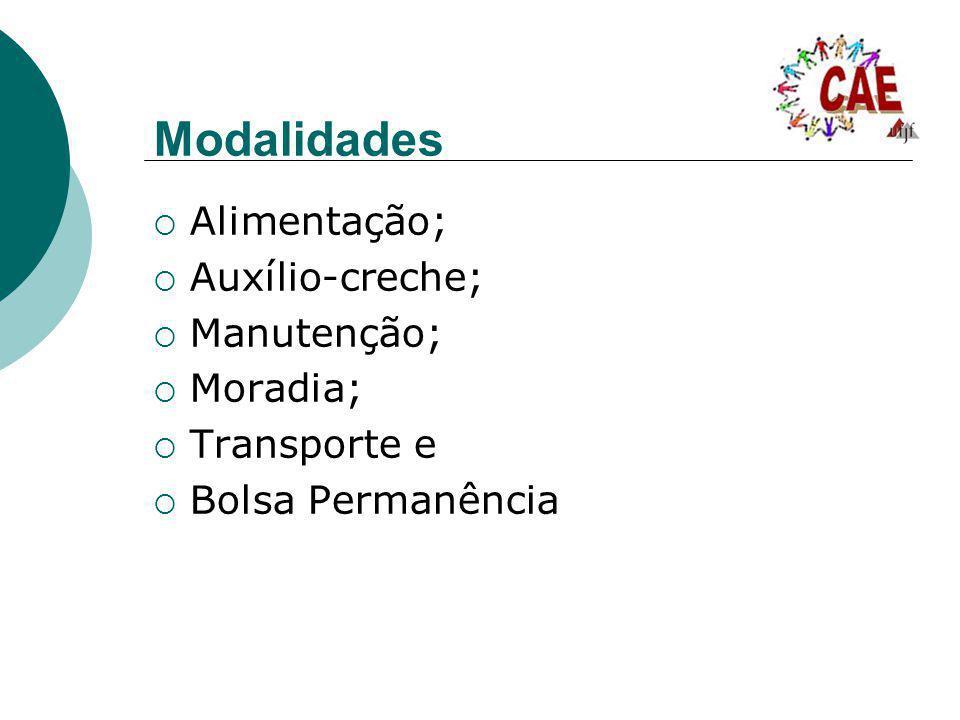 Modalidades Alimentação; Auxílio-creche; Manutenção; Moradia;