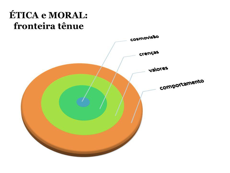 ÉTICA e MORAL: fronteira tênue