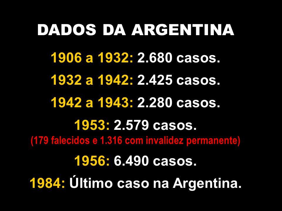DADOS DA ARGENTINA 1906 a 1932: 2.680 casos. 1932 a 1942: 2.425 casos.