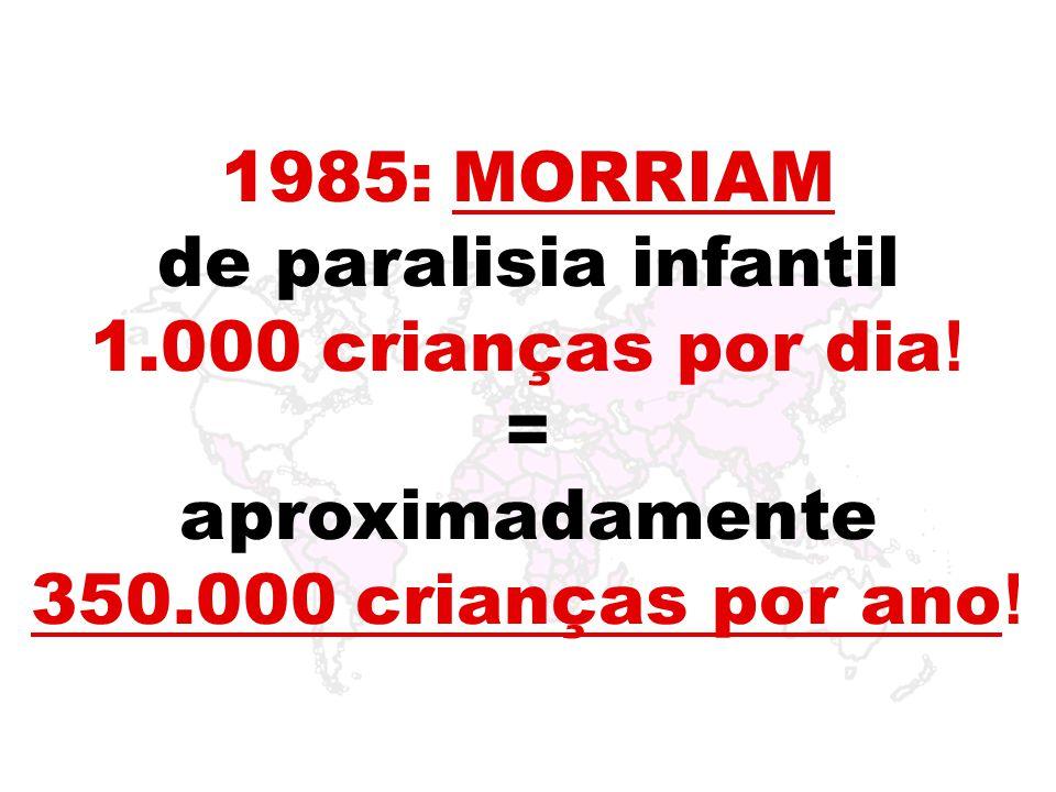 1985: MORRIAM de paralisia infantil. 1.000 crianças por dia.