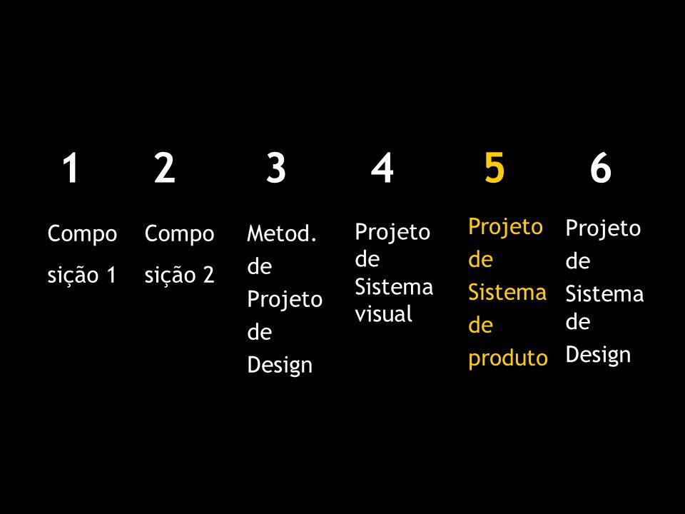 1 2 3 4 5 6 Projeto de Sistema produto Projeto de Sistema de Design