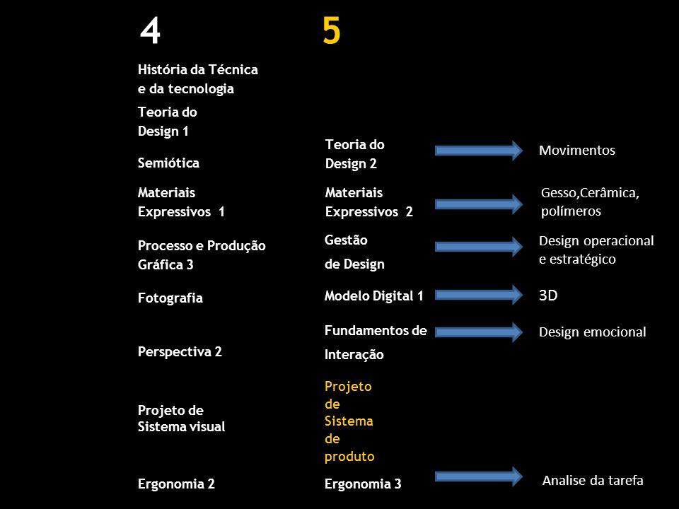 4 5 3D Movimentos Gesso,Cerâmica, polímeros Design operacional