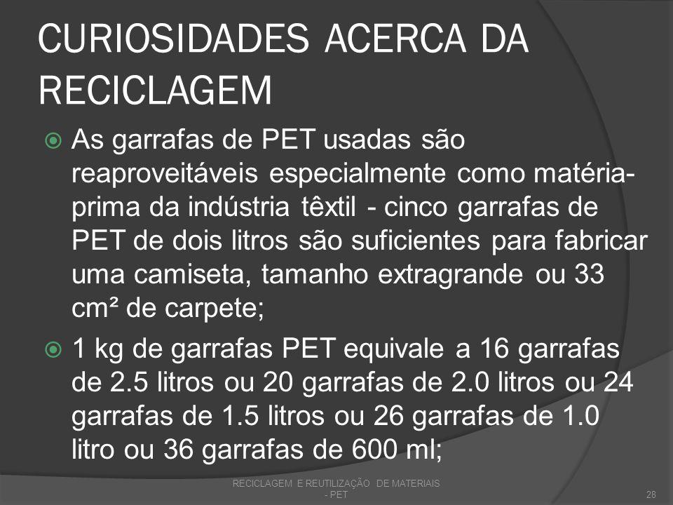 CURIOSIDADES ACERCA DA RECICLAGEM
