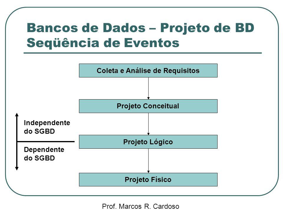 Bancos de Dados – Projeto de BD Seqüência de Eventos