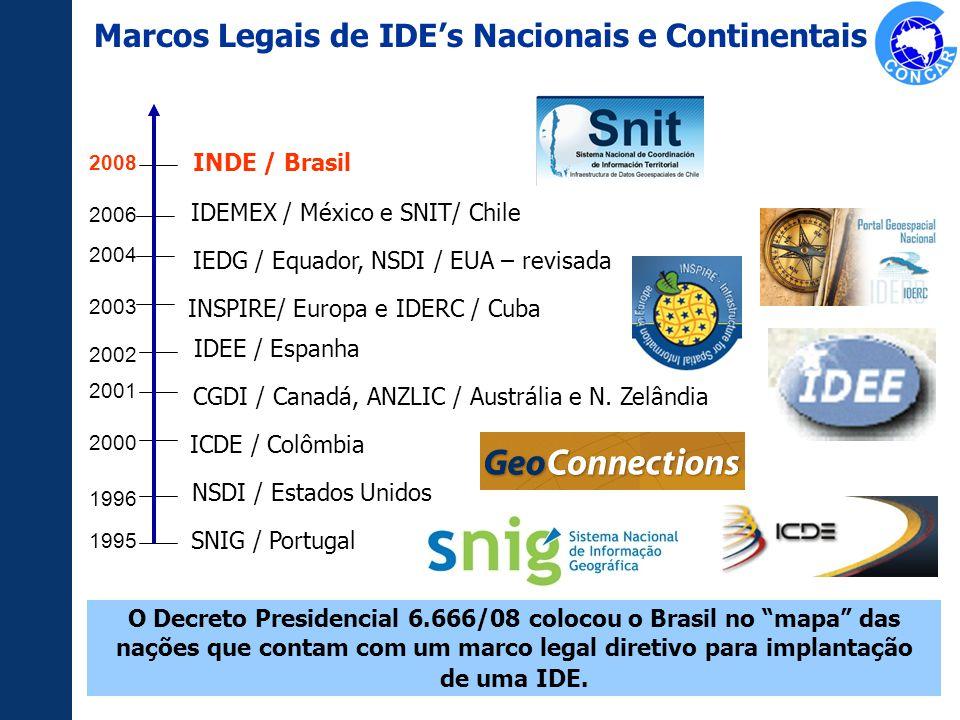 Marcos Legais de IDE's Nacionais e Continentais