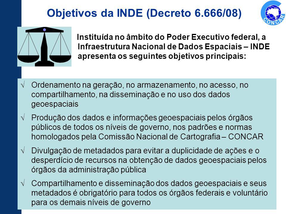 Objetivos da INDE (Decreto 6.666/08)