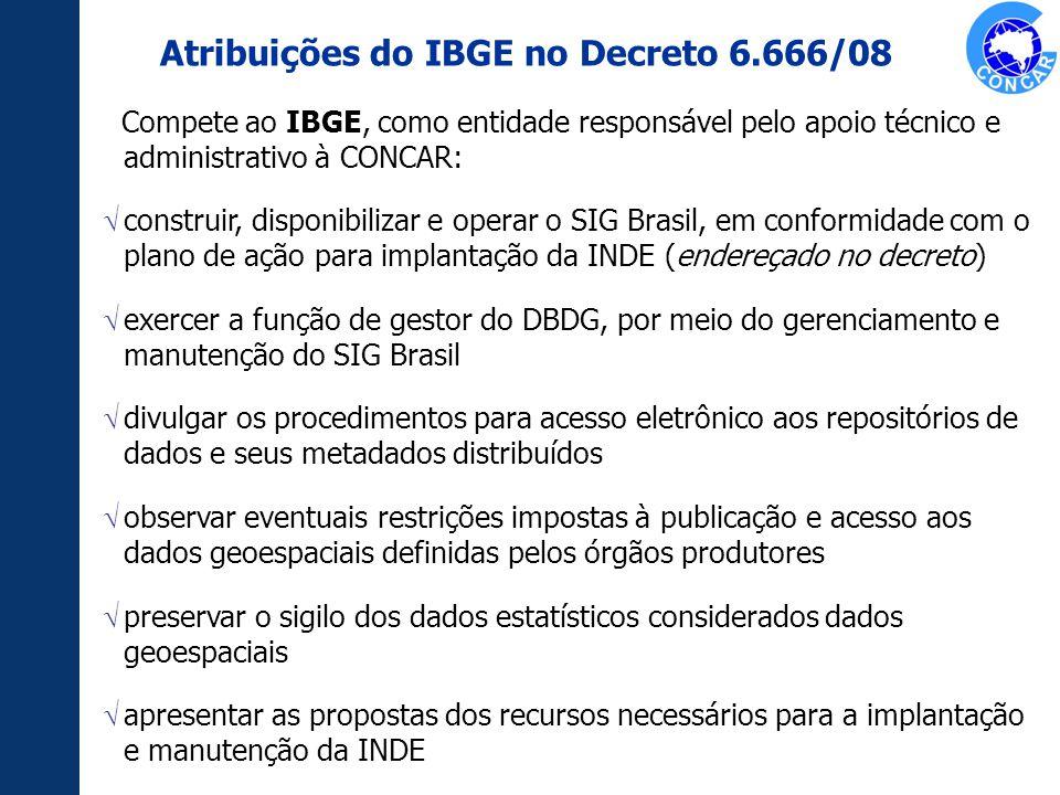 Atribuições do IBGE no Decreto 6.666/08
