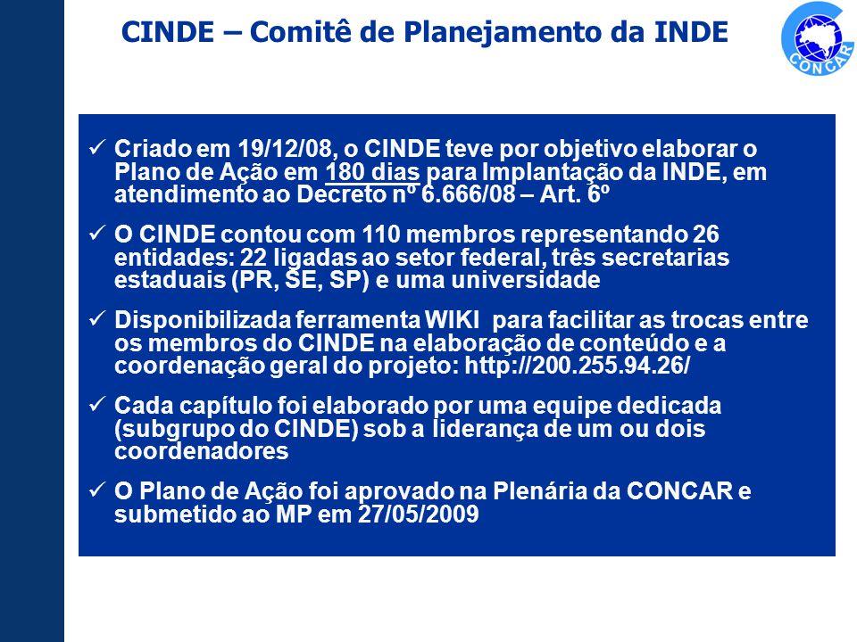 CINDE – Comitê de Planejamento da INDE