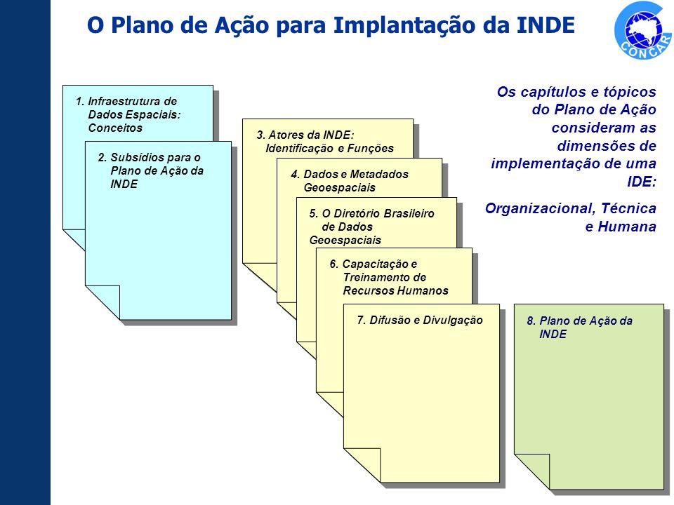 O Plano de Ação para Implantação da INDE