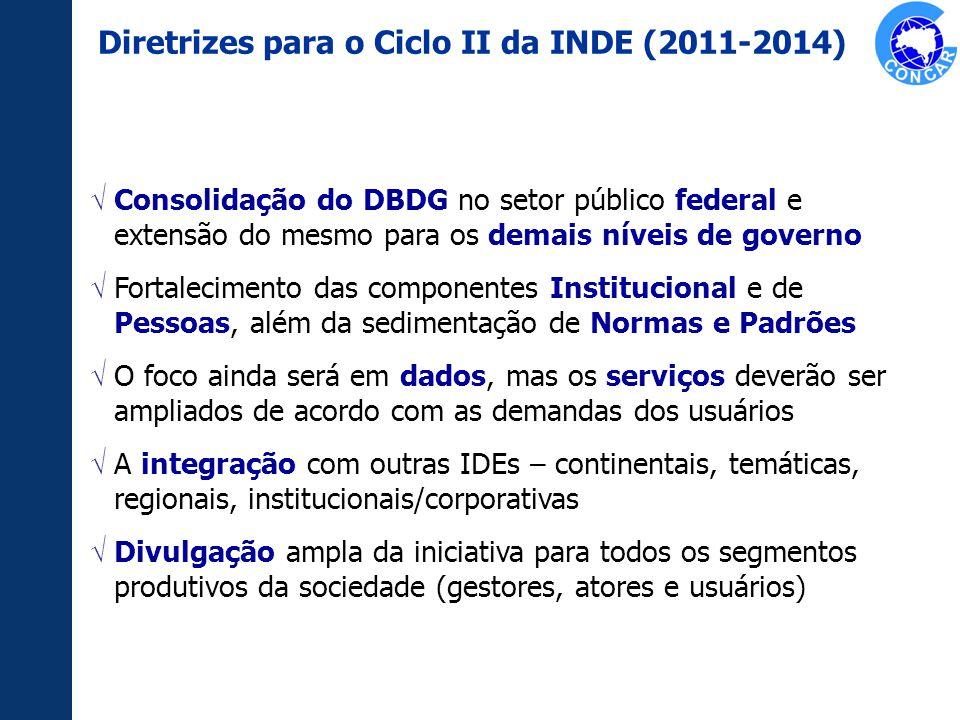 Diretrizes para o Ciclo II da INDE (2011-2014)
